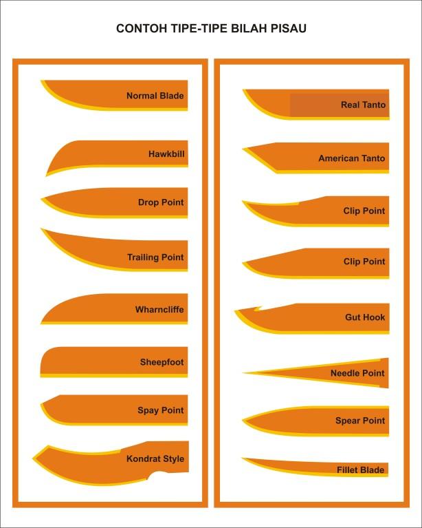 Anatomy of knife 05