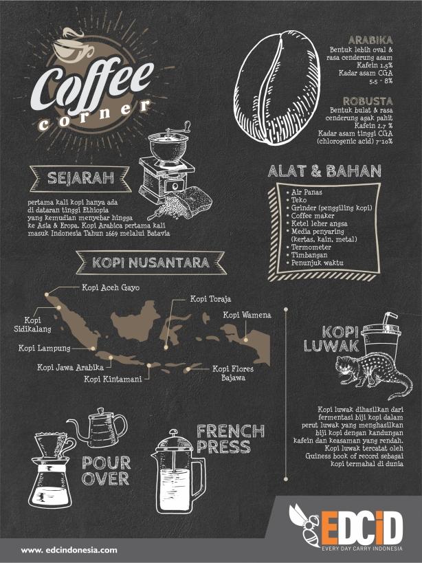 EDCiD-Coffee Corner